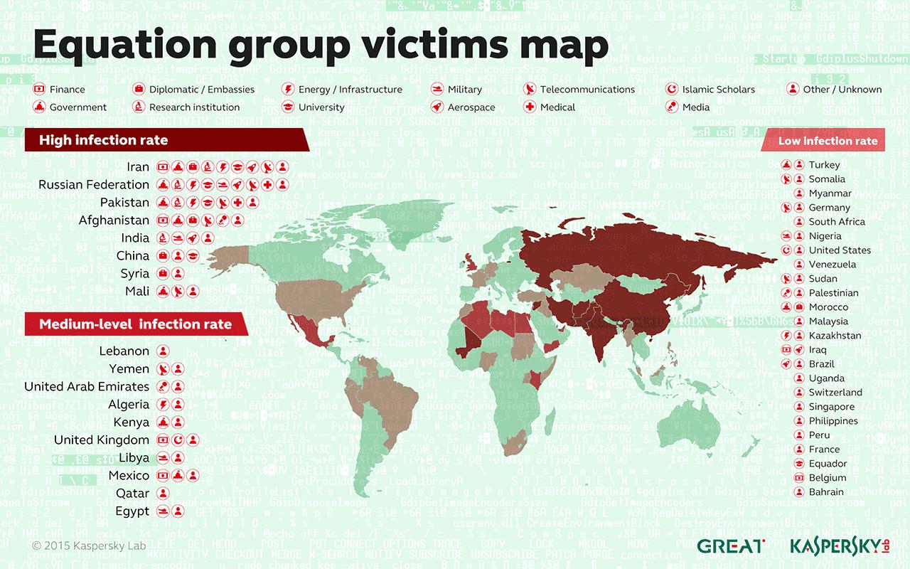 Infographic: Equation: Espionage Malware Mastermind Revealed
