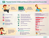content/en-us/images/repository/isc/Kaspersky-Lab-Parental-control-infographic-thumbnail.jpg