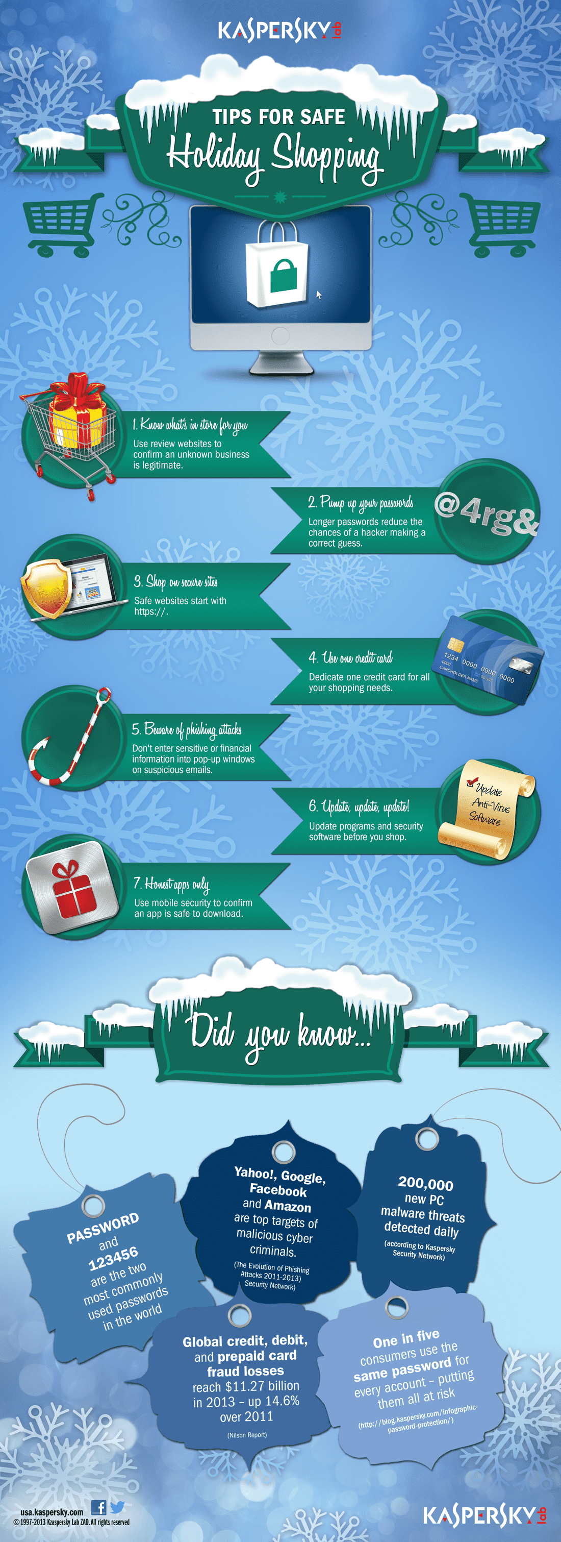 Infographic: Online Shopping Security Tips for the Holidays
