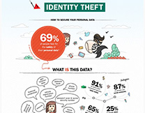 content/en-us/images/repository/isc/identity-theft-thumbnail.jpg