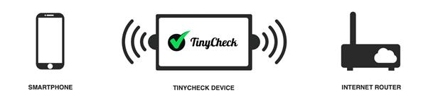 tinycheck4.png