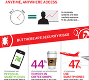 content/en-us/images/repository/smb/securing-mobile-and-byod-access-for-your-business-infographic.jpg